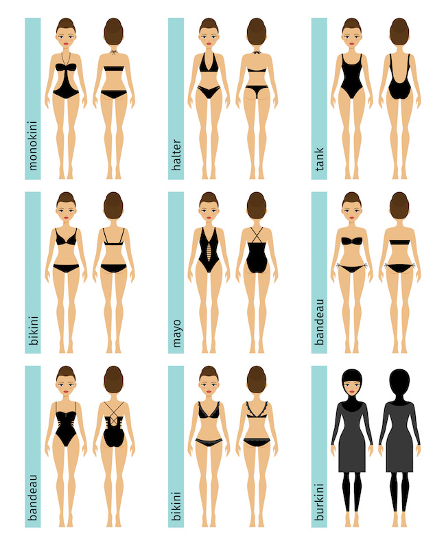 Womens swimsuits vector illustrations. Types of swimsuits. Bikini and tankini, monokini and burkini